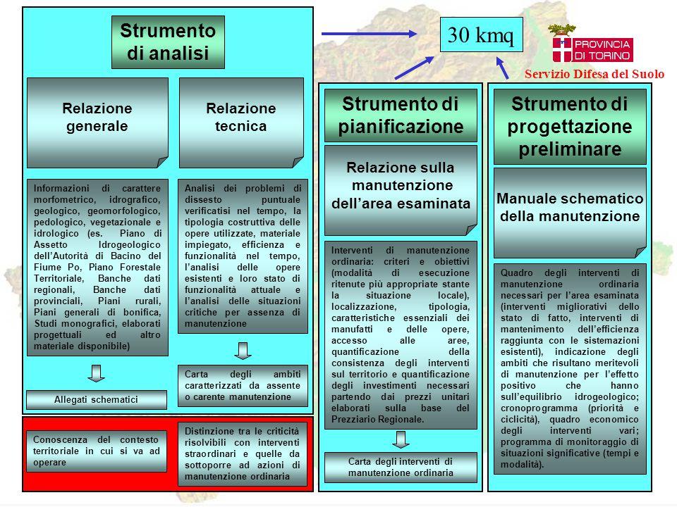 Relazione generale Relazione tecnica Informazioni di carattere morfometrico, idrografico, geologico, geomorfologico, pedologico, vegetazionale e idrol