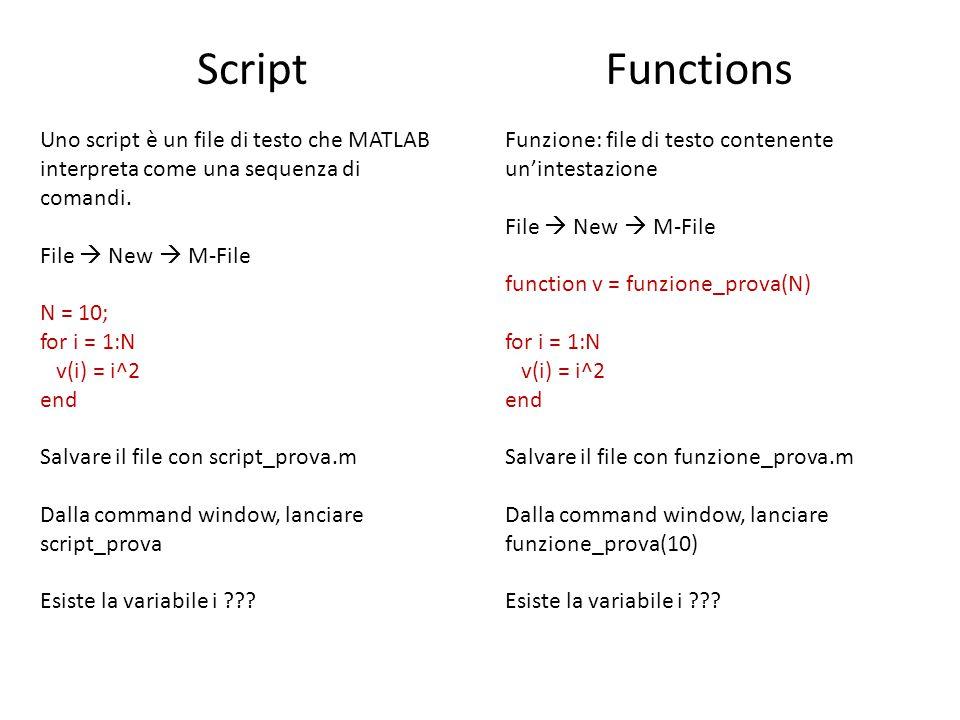 Script Uno script è un file di testo che MATLAB interpreta come una sequenza di comandi. File  New  M-File N = 10; for i = 1:N v(i) = i^2 end Salvar