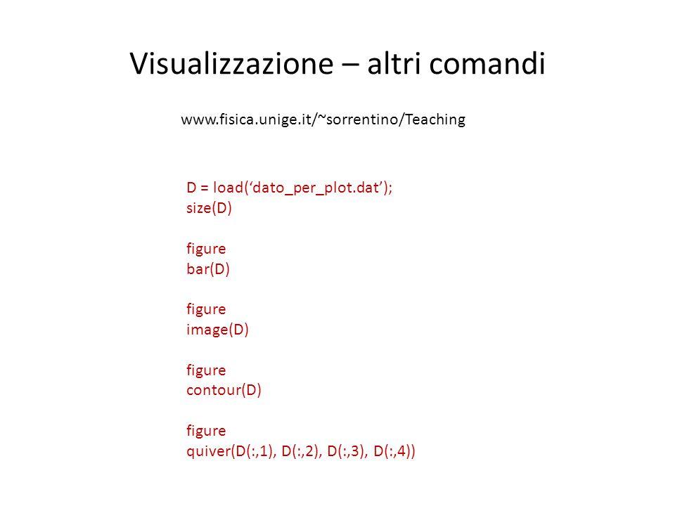 Visualizzazione – altri comandi D = load('dato_per_plot.dat'); size(D) figure bar(D) figure image(D) figure contour(D) figure quiver(D(:,1), D(:,2), D