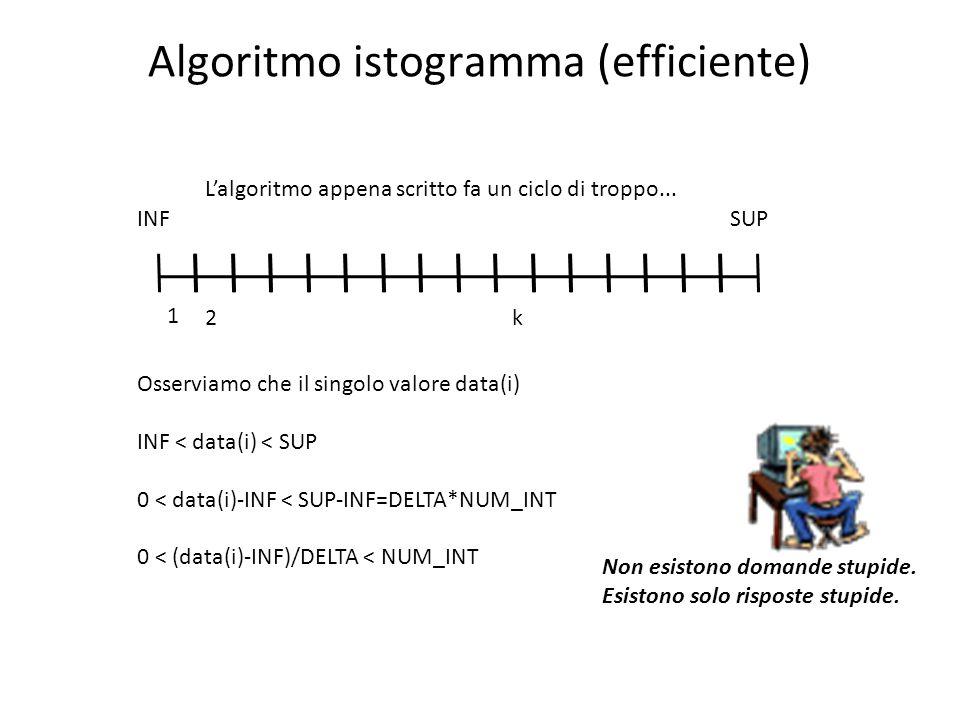 Algoritmo istogramma (efficiente) L'algoritmo appena scritto fa un ciclo di troppo... INFSUP 1 2k Osserviamo che il singolo valore data(i) INF < data(