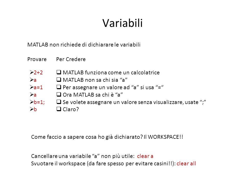 MATLAB non richiede di dichiarare le variabili  2+2  a  a=1  a  b=1;  b Provare  MATLAB funziona come un calcolatrice  MATLAB non sa chi sia a  Per assegnare un valore ad a si usa =  Ora MATLAB sa chi è a  Se volete assegnare un valore senza visualizzare, usate ;  Claro.