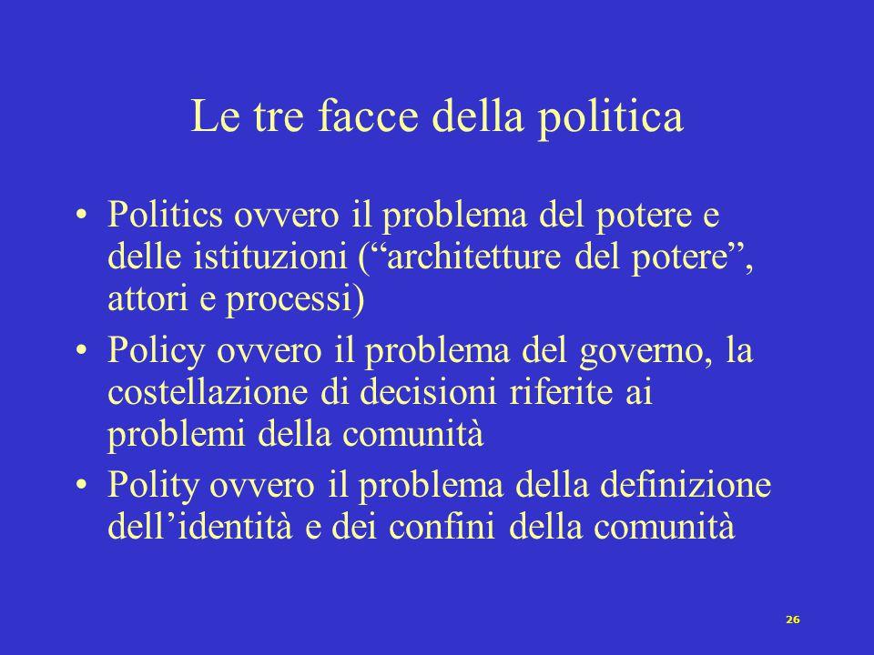 25 Politica: una definizione l'insieme di attività, svolte da uno o più soggetti individuali o collettivi, caratterizzate da comando, potere e conflit
