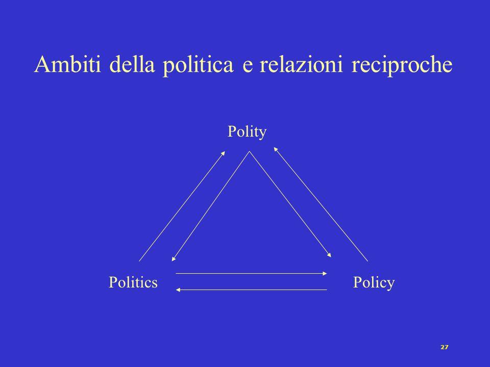 """26 Le tre facce della politica Politics ovvero il problema del potere e delle istituzioni (""""architetture del potere"""", attori e processi) Policy ovvero"""