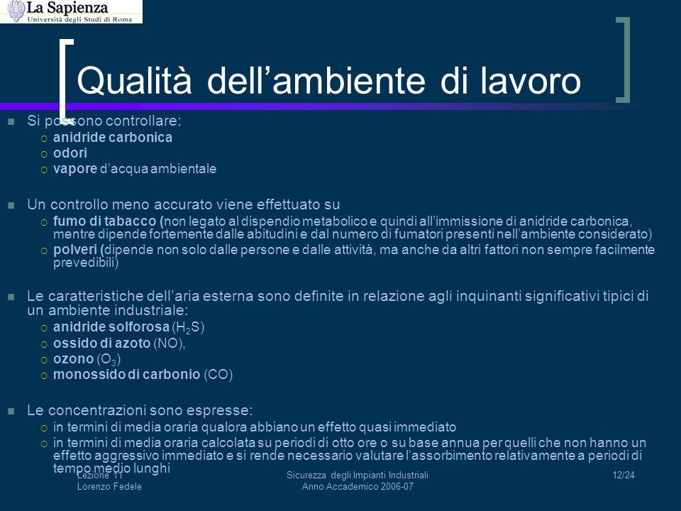 Lezione 11 Lorenzo Fedele Sicurezza degli Impianti Industriali Anno Accademico 2006-07 12/24 Qualità dell'ambiente di lavoro Si possono controllare: 