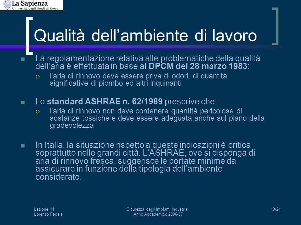 Lezione 11 Lorenzo Fedele Sicurezza degli Impianti Industriali Anno Accademico 2006-07 13/24 Qualità dell'ambiente di lavoro La regolamentazione relat