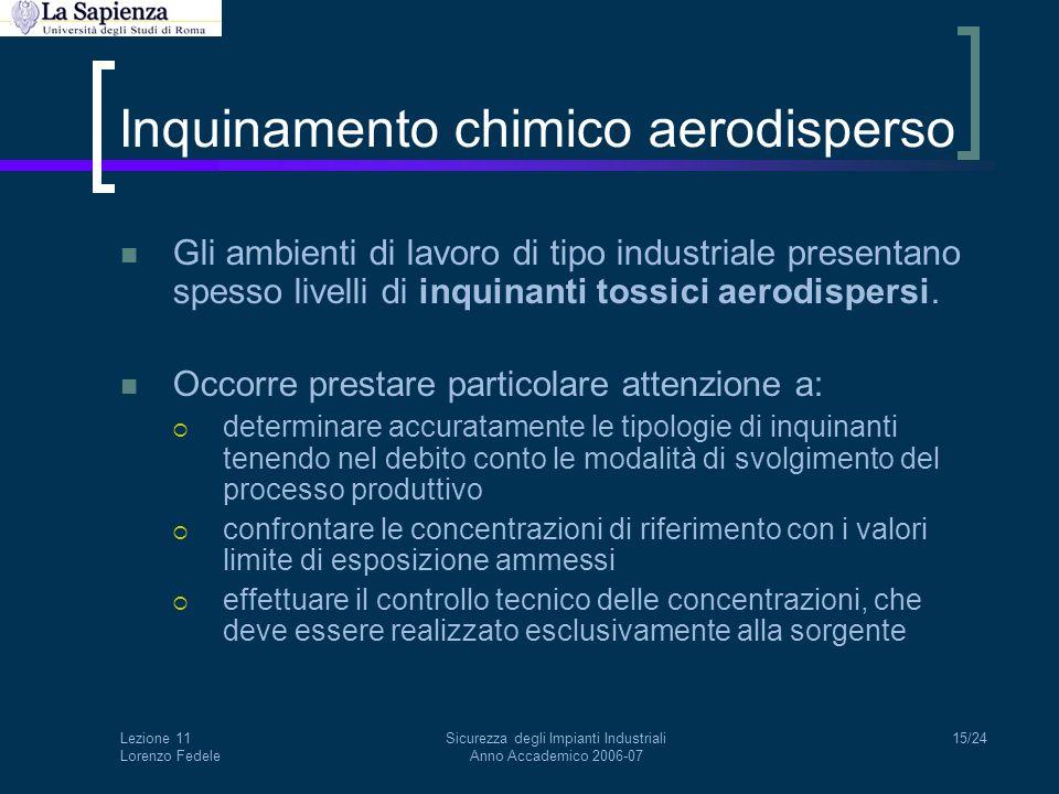 Lezione 11 Lorenzo Fedele Sicurezza degli Impianti Industriali Anno Accademico 2006-07 15/24 Inquinamento chimico aerodisperso Gli ambienti di lavoro