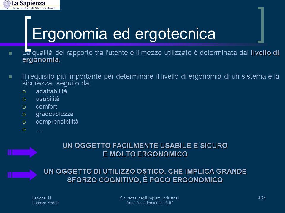Lezione 11 Lorenzo Fedele Sicurezza degli Impianti Industriali Anno Accademico 2006-07 4/24 Ergonomia ed ergotecnica livello di ergonomia La qualità d