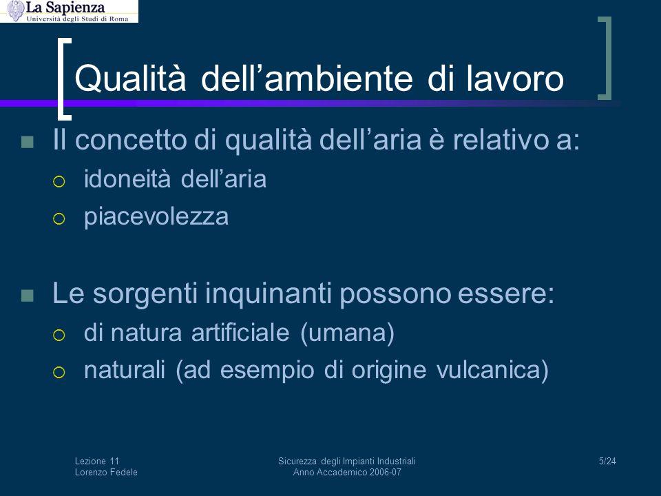 Lezione 11 Lorenzo Fedele Sicurezza degli Impianti Industriali Anno Accademico 2006-07 6/24 Qualità dell'ambiente di lavoro Il concetto di aria pura non coincide con quello di aria naturale.