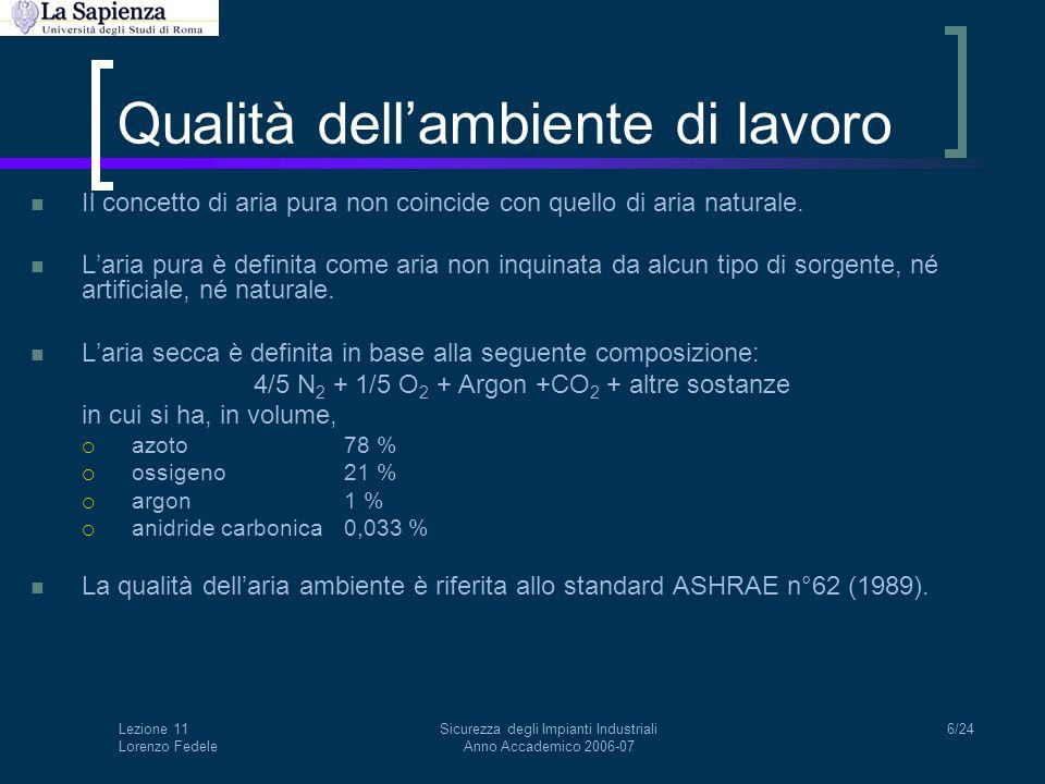 Lezione 11 Lorenzo Fedele Sicurezza degli Impianti Industriali Anno Accademico 2006-07 6/24 Qualità dell'ambiente di lavoro Il concetto di aria pura n