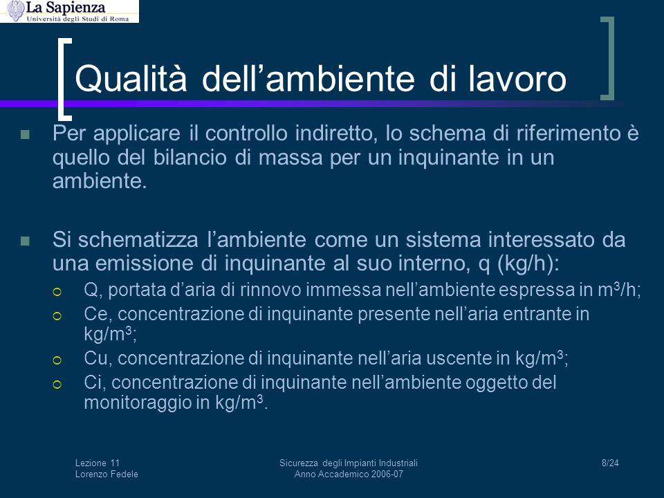 Lezione 11 Lorenzo Fedele Sicurezza degli Impianti Industriali Anno Accademico 2006-07 9/24 Qualità dell'ambiente di lavoro Se l'ambiente è ben miscelato, cioè in tutti i punti la concentrazione di inquinante considerato è la medesima la concentrazione Ci è anche quella dell'aria uscente dall'ambiente Cu = Ci Se, inoltre, l'ambiente è stazionario Q*Ce + q = Q*Cu = Q*Ci La portata di aria di rinnovo che si deve poter assicurare per mantenere una concentrazione di inquinante determinata è ricavabile dal bilancio di massa: Q =