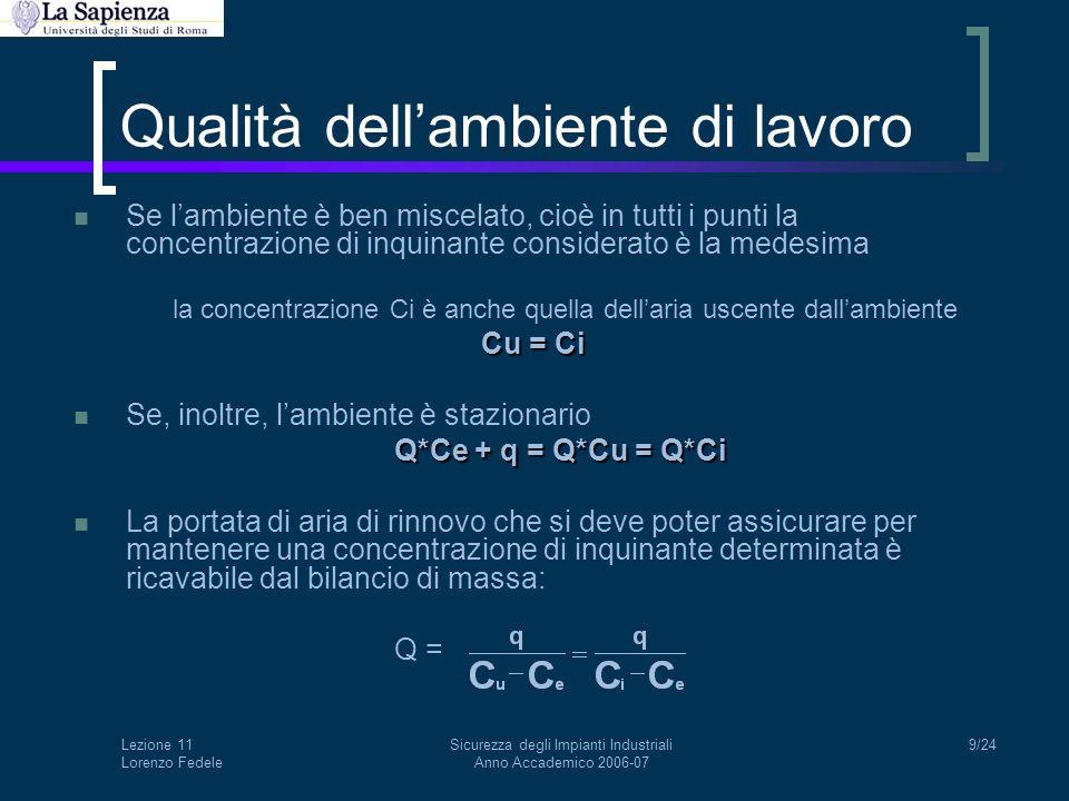Lezione 11 Lorenzo Fedele Sicurezza degli Impianti Industriali Anno Accademico 2006-07 10/24 Qualità dell'ambiente di lavoro La precedente può essere applicata ai diversi tipi di inquinanti con cui si può avere a che fare.