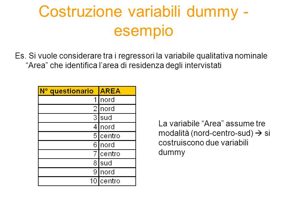 """Costruzione variabili dummy - esempio Es. Si vuole considerare tra i regressori la variabile qualitativa nominale """"Area"""" che identifica l'area di resi"""
