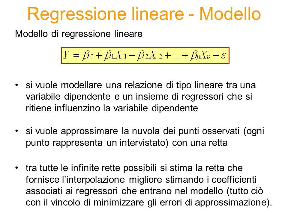 Regressione lineare - Modello Modello di regressione lineare si vuole modellare una relazione di tipo lineare tra una variabile dipendente e un insieme di regressori che si ritiene influenzino la variabile dipendente si vuole approssimare la nuvola dei punti osservati (ogni punto rappresenta un intervistato) con una retta tra tutte le infinite rette possibili si stima la retta che fornisce l'interpolazione migliore stimando i coefficienti associati ai regressori che entrano nel modello (tutto ciò con il vincolo di minimizzare gli errori di approssimazione).