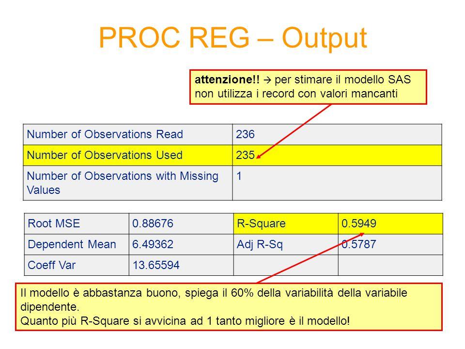 PROC REG – Output attenzione!!  per stimare il modello SAS non utilizza i record con valori mancanti Il modello è abbastanza buono, spiega il 60% del