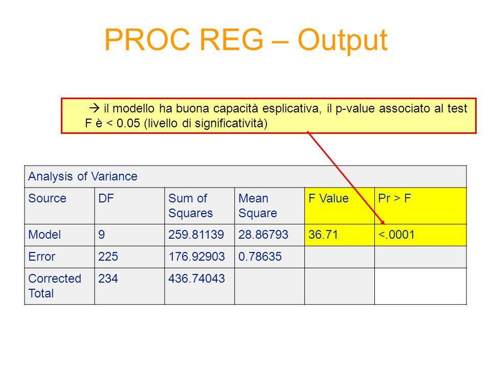 PROC REG – Output  se il p-value associato al test t è < 0.05 (livello di significatività fissato a priori) si rifiuta l'ipotesi H0 di coefficiente nullo, quindi il regressore corrispondente è rilevante per la spiegazione della variabile dipendente; Parameter Estimates VariableLabelDFParameter Estimate Standard Error t ValuePr > |t|Standardized Estimate Intercept 11.655290.299965.52<.00010 CambioTariffa_2 10.118380.031783.720.00020.19265 ComodatoUso_2 10.074900.027022.770.00600.12760 AltriOperatori_2 10.089570.032852.730.00690.13297 assistenza_2 10.104720.035072.990.00310.14126 ChiamateTuoOper atore_2 10.209690.035715.87<.00010.29775 Promozioni_2 10.174530.039624.41<.00010.25256 Autoricarica_2 1-0.001680.02660-0.060.9498-0.00300 CostoMMS_2 10.009810.027650.350.72300.01612 vsPochiNumeri_2 10.015710.030120.520.60240.02457