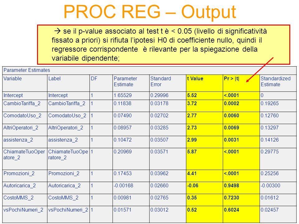 PROC REG – Output  se il p-value associato al test t è < 0.05 (livello di significatività fissato a priori) si rifiuta l'ipotesi H0 di coefficiente n