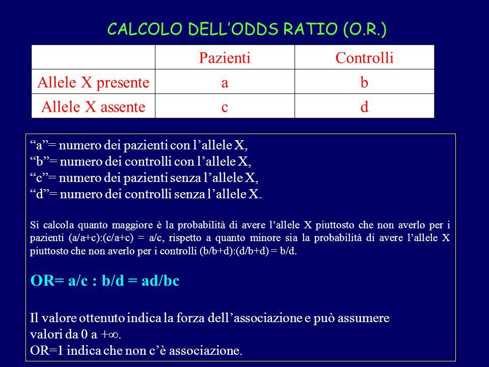 a = numero dei pazienti con l'allele X, b = numero dei controlli con l'allele X, c = numero dei pazienti senza l'allele X, d = numero dei controlli senza l'allele X.