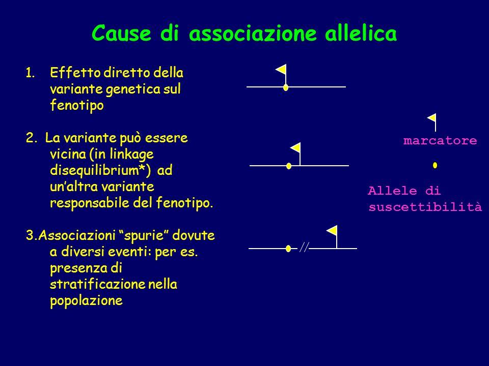 Cause di associazione allelica 1.Effetto diretto della variante genetica sul fenotipo 2.