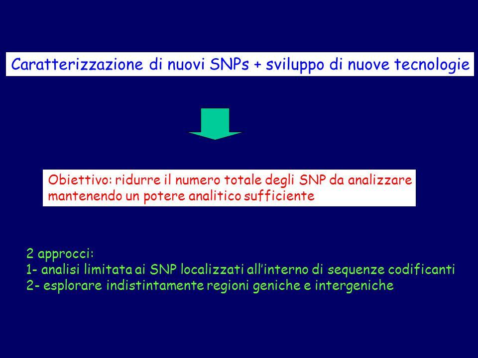 Caratterizzazione di nuovi SNPs + sviluppo di nuove tecnologie Obiettivo: ridurre il numero totale degli SNP da analizzare mantenendo un potere analitico sufficiente 2 approcci: 1- analisi limitata ai SNP localizzati all'interno di sequenze codificanti 2- esplorare indistintamente regioni geniche e intergeniche