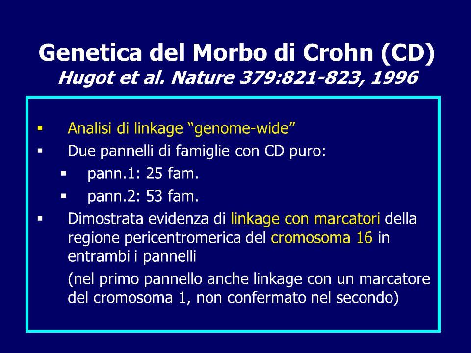 Genetica del Morbo di Crohn (CD) Hugot et al.