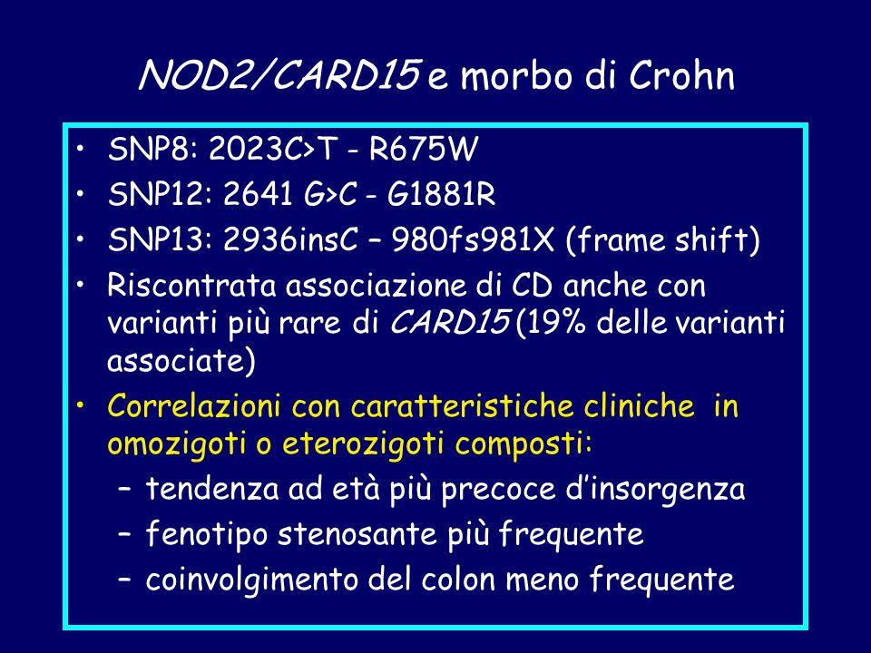 NOD2/CARD15 e morbo di Crohn SNP8: 2023C>T - R675W SNP12: 2641 G>C - G1881R SNP13: 2936insC – 980fs981X (frame shift) Riscontrata associazione di CD anche con varianti più rare di CARD15 (19% delle varianti associate) Correlazioni con caratteristiche cliniche in omozigoti o eterozigoti composti: –tendenza ad età più precoce d'insorgenza –fenotipo stenosante più frequente –coinvolgimento del colon meno frequente