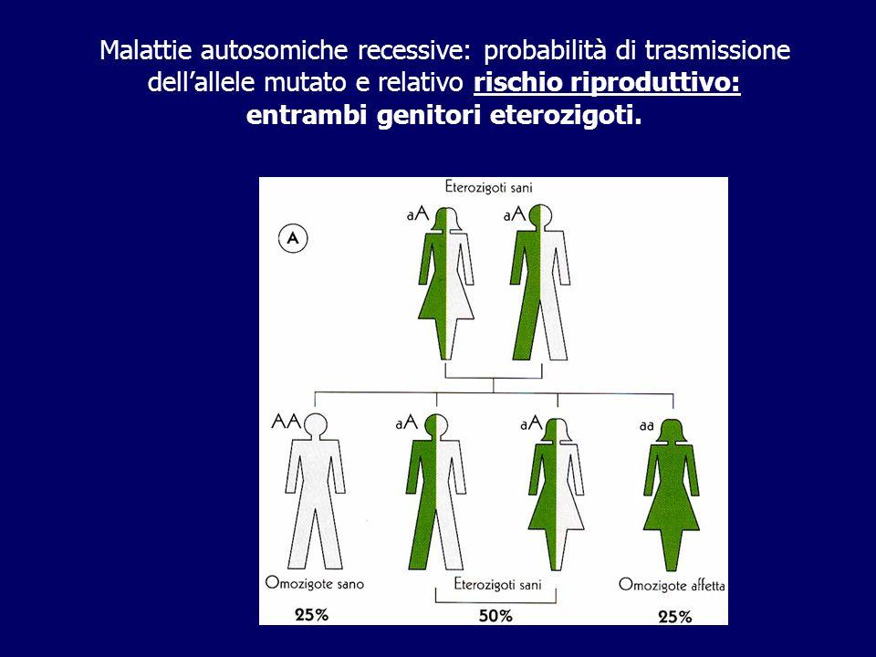 Malattie autosomiche recessive: probabilità di trasmissione dell'allele mutato e relativo rischio riproduttivo: entrambi genitori eterozigoti.