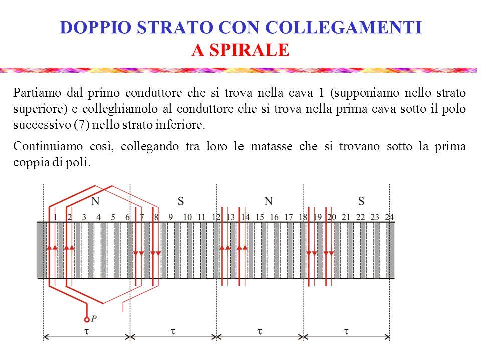 A questo punto colleghiamoci al polo successivo: Notiamo che, essendo l'avvolgimento a spirale, le teste collegate con ciascun lato attivo piegano entrambe verso destra o verso sinistra.