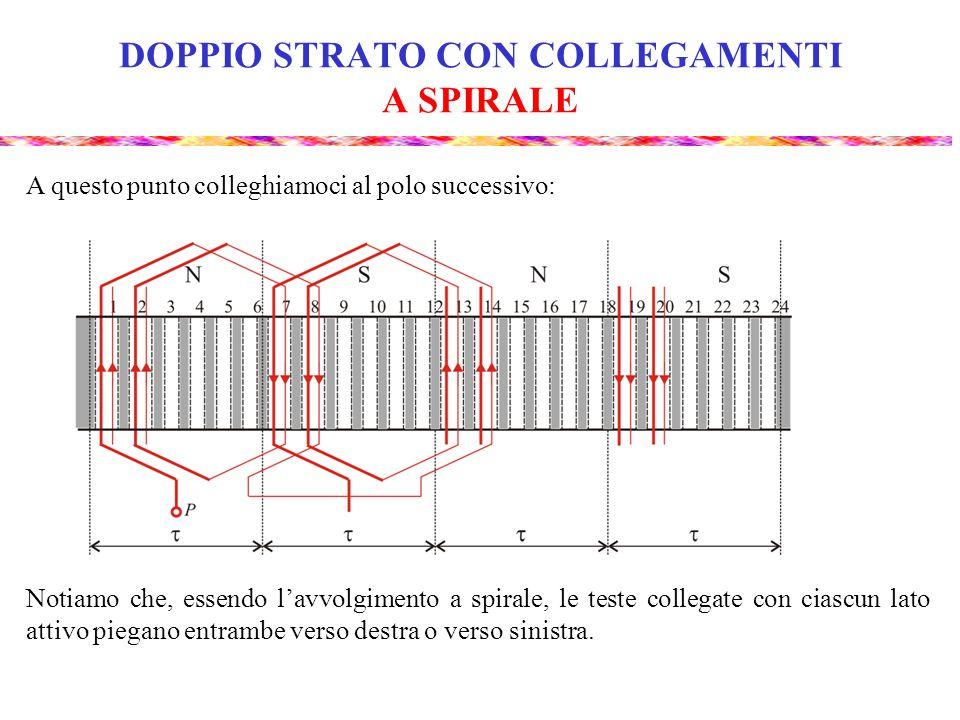 A questo punto colleghiamoci al polo successivo: Notiamo che, essendo l'avvolgimento a spirale, le teste collegate con ciascun lato attivo piegano ent