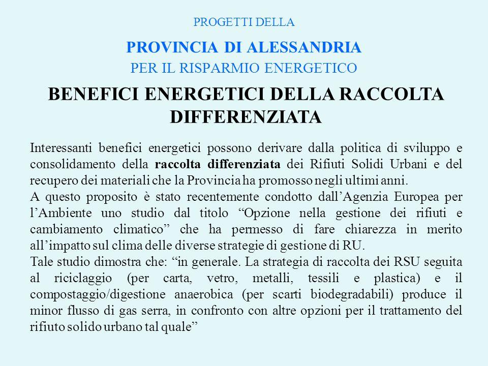 PROGETTI DELLA PROVINCIA DI ALESSANDRIA PER IL RISPARMIO ENERGETICO BENEFICI ENERGETICI DELLA RACCOLTA DIFFERENZIATA Interessanti benefici energetici possono derivare dalla politica di sviluppo e consolidamento della raccolta differenziata dei Rifiuti Solidi Urbani e del recupero dei materiali che la Provincia ha promosso negli ultimi anni.