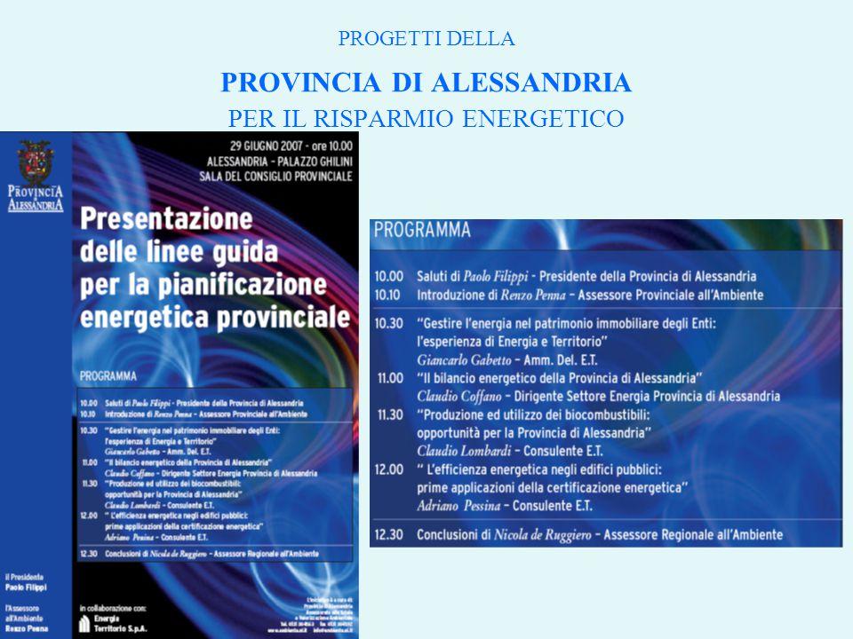 PROGETTI DELLA PROVINCIA DI ALESSANDRIA PER IL RISPARMIO ENERGETICO
