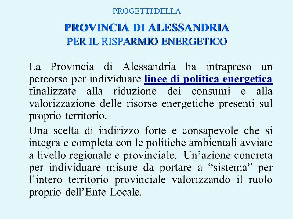 La Provincia di Alessandria ha intrapreso un percorso per individuare linee di politica energetica finalizzate alla riduzione dei consumi e alla valorizzazione delle risorse energetiche presenti sul proprio territorio.