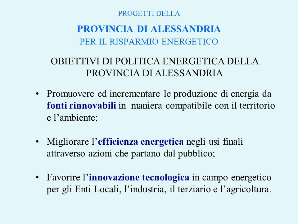 PROGETTI DELLA PROVINCIA DI ALESSANDRIA PER IL RISPARMIO ENERGETICO OBIETTIVI DI POLITICA ENERGETICA DELLA PROVINCIA DI ALESSANDRIA Promuovere ed incrementare le produzione di energia da fonti rinnovabili in maniera compatibile con il territorio e l'ambiente; Migliorare l'efficienza energetica negli usi finali attraverso azioni che partano dal pubblico; Favorire l'innovazione tecnologica in campo energetico per gli Enti Locali, l'industria, il terziario e l'agricoltura.