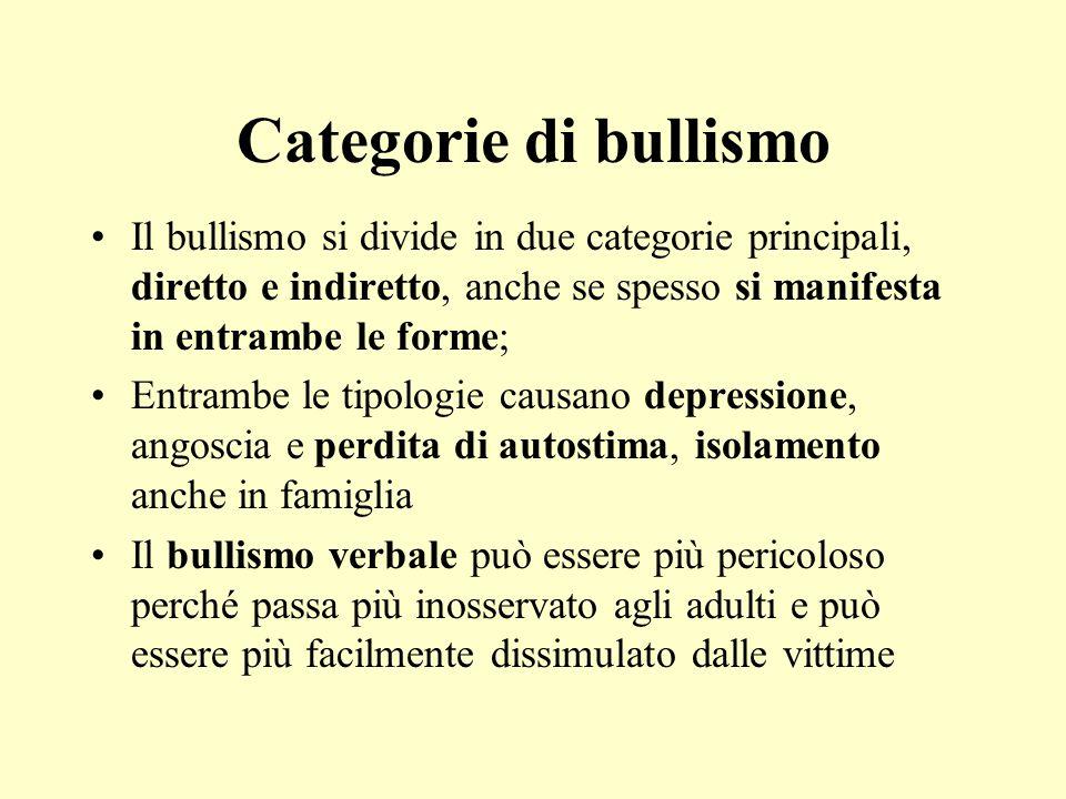 Categorie di bullismo Il bullismo si divide in due categorie principali, diretto e indiretto, anche se spesso si manifesta in entrambe le forme; Entra