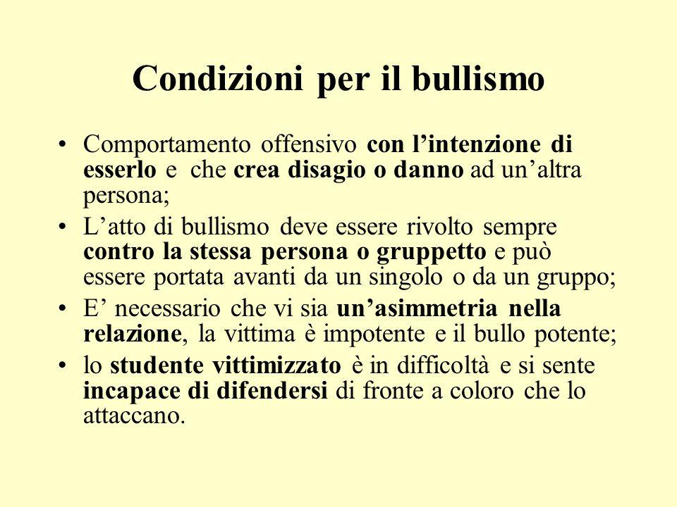 Condizioni per il bullismo Comportamento offensivo con l'intenzione di esserlo e che crea disagio o danno ad un'altra persona; L'atto di bullismo deve