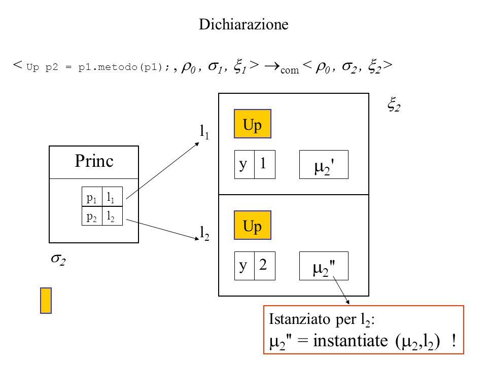 Dichiarazione  com  l2l2   Up 2y l1l1   1y Princ l1l1 p1p1  l2l2 p2p2 Istanziato per l 2 :   = instantiate (  ,l 2 ) !