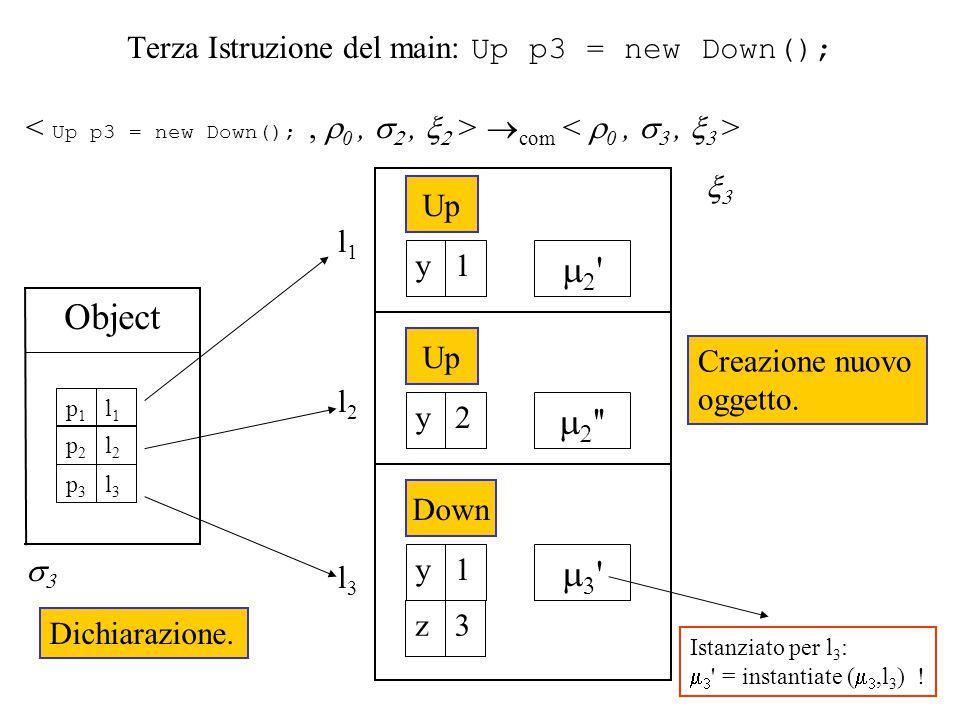 Terza Istruzione del main: Up p3 = new Down();  com Istanziato per l 3 :   = instantiate (  ,l 3 ) .