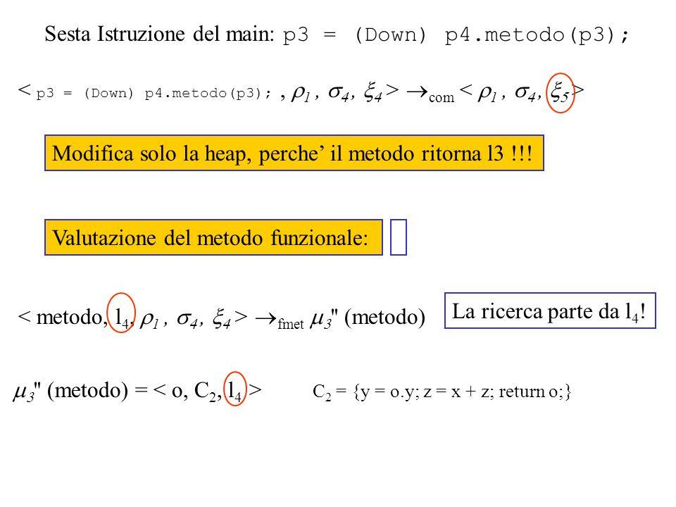 Sesta Istruzione del main: p3 = (Down) p4.metodo(p3);  com Valutazione del metodo funzionale:  fmet   (metodo) La ricerca parte da l 4 .