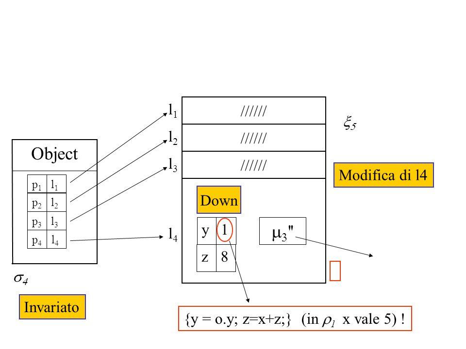  Object Invariato l1l1 p1p1 l2l2 p2p2 l3l3 p3p3 l4l4 p4p4  Modifica di l4 ////// l2l2 l1l1 l4l4   Down 1y 8z ////// l3l3 {y = o.y; z=x+z;} (in  1 x vale 5) !