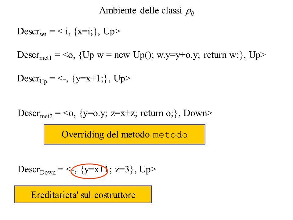 Descr set = Descr met1 = Descr Up = Ambiente delle classi  0 Descr met2 = Descr Down = Ereditarieta sul costruttore Overriding del metodo metodo