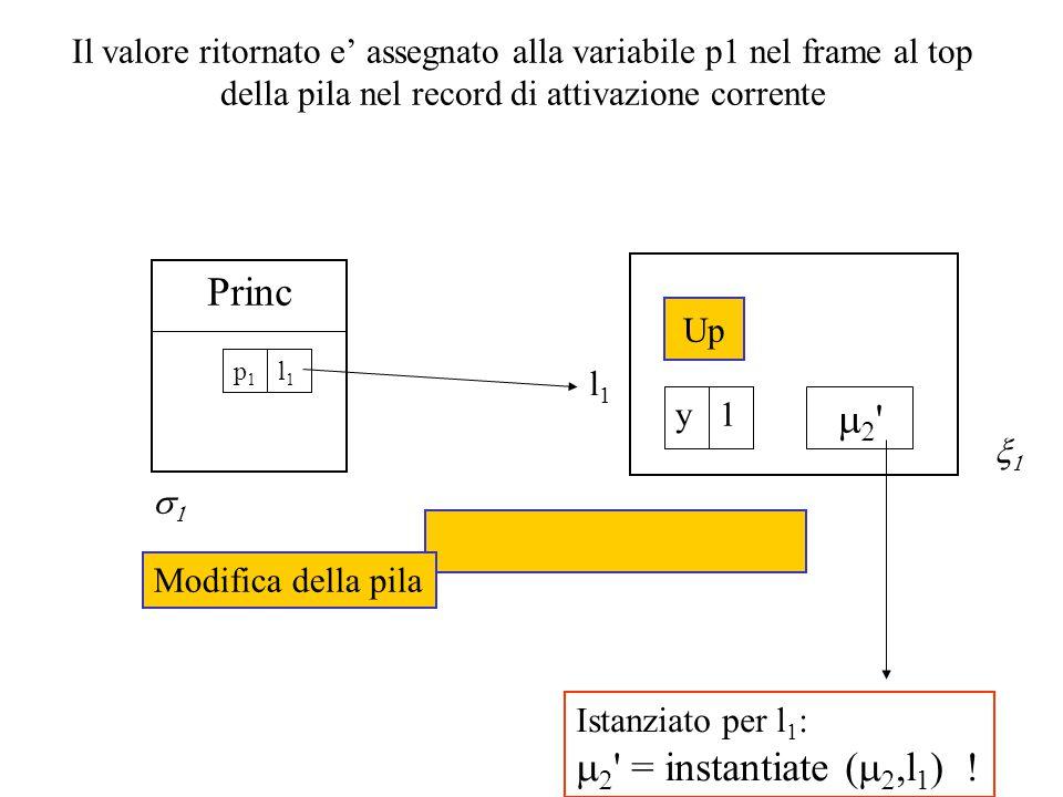 Seconda Istruzione del main: Up p2 = p1.metodo(p1);  com Valutazione dell'espressione p1.metodo(p1).