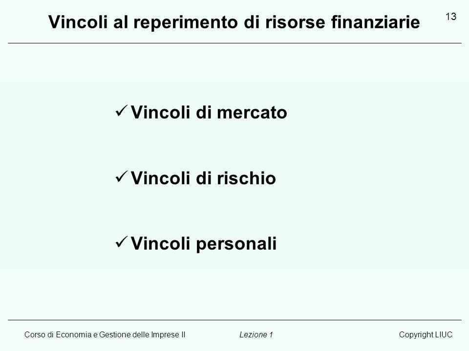 Corso di Economia e Gestione delle Imprese IICopyright LIUCLezione 1 13 Vincoli al reperimento di risorse finanziarie Vincoli di mercato Vincoli di ri