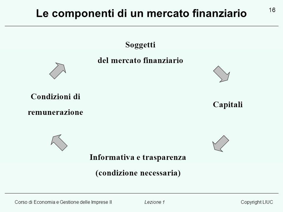 Corso di Economia e Gestione delle Imprese IICopyright LIUCLezione 1 16 Le componenti di un mercato finanziario Soggetti del mercato finanziario Infor