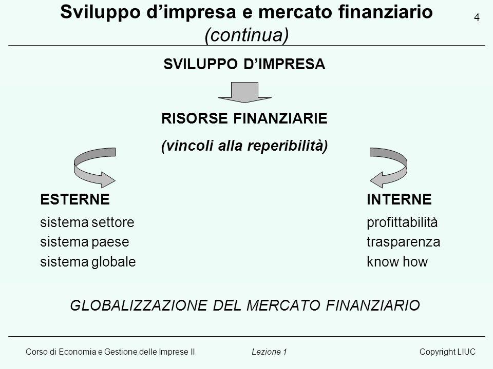 Corso di Economia e Gestione delle Imprese IICopyright LIUCLezione 1 15 IMPRESE INVESTITORI ISTITUZIONALI PUBBLICHE AMM.NI INTERMEDIARI FINANZIARI (BANCHE) RISPARMIO PRIVATO Totale delle attività finanziarie delle famiglie: 3.196,220 mld di euro Consistenza raccolta banche a fine 2005: 1.242 mld di euro Consistenza emissioni a fine 2005: 1.568 mld di euro Consistenza a fine 2005: 1.311 mld di euro Consistenze a fine 2005: 324 mld di euro di obbligazioni emesse 972 mld di euro di emissioni lorde di azioni SVILUPPO Fonte: Banca d'Italia, Relazione Annuale 2006 Resto del mondo: consistenza a fine 2005: 293 mld di euro