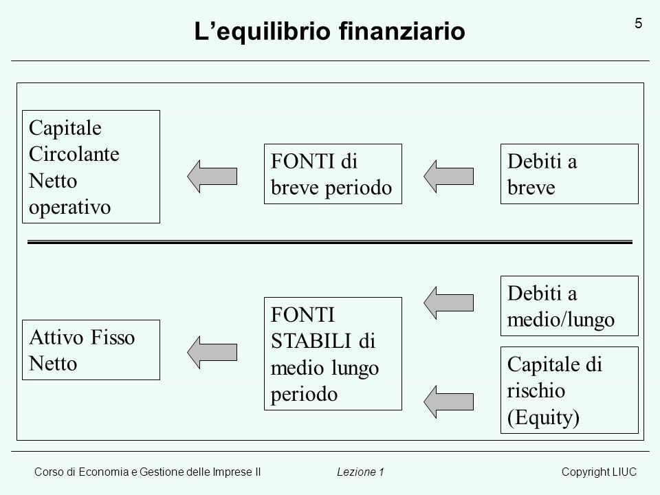 Corso di Economia e Gestione delle Imprese IICopyright LIUCLezione 1 5 L'equilibrio finanziario Capitale Circolante Netto operativo Attivo Fisso Netto