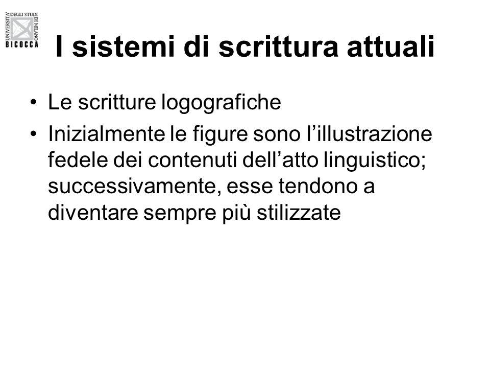I sistemi di scrittura attuali Le scritture logografiche Inizialmente le figure sono l'illustrazione fedele dei contenuti dell'atto linguistico; succe