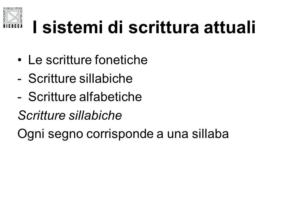 Le scritture fonetiche -Scritture sillabiche -Scritture alfabetiche Scritture sillabiche Ogni segno corrisponde a una sillaba