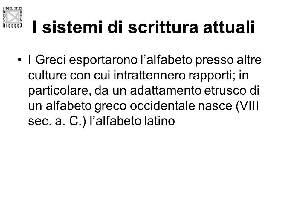 I Greci esportarono l'alfabeto presso altre culture con cui intrattennero rapporti; in particolare, da un adattamento etrusco di un alfabeto greco occ