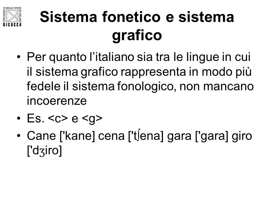Sistema fonetico e sistema grafico Per quanto l'italiano sia tra le lingue in cui il sistema grafico rappresenta in modo più fedele il sistema fonolog
