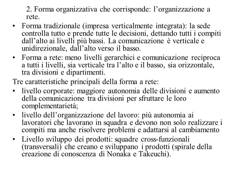2. Forma organizzativa che corrisponde: l'organizzazione a rete.