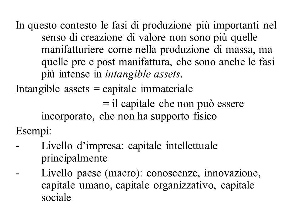 In questo contesto le fasi di produzione più importanti nel senso di creazione di valore non sono più quelle manifatturiere come nella produzione di massa, ma quelle pre e post manifattura, che sono anche le fasi più intense in intangible assets.